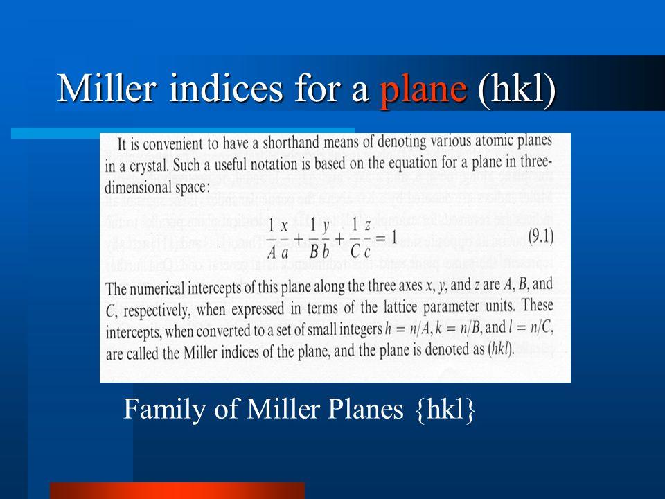 Miller indices for a plane (hkl) Family of Miller Planes {hkl}