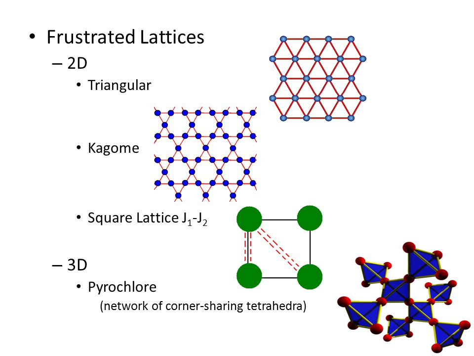 Frustrated Lattices – 2D Triangular Kagome Square Lattice J 1 -J 2 – 3D Pyrochlore (network of corner-sharing tetrahedra)