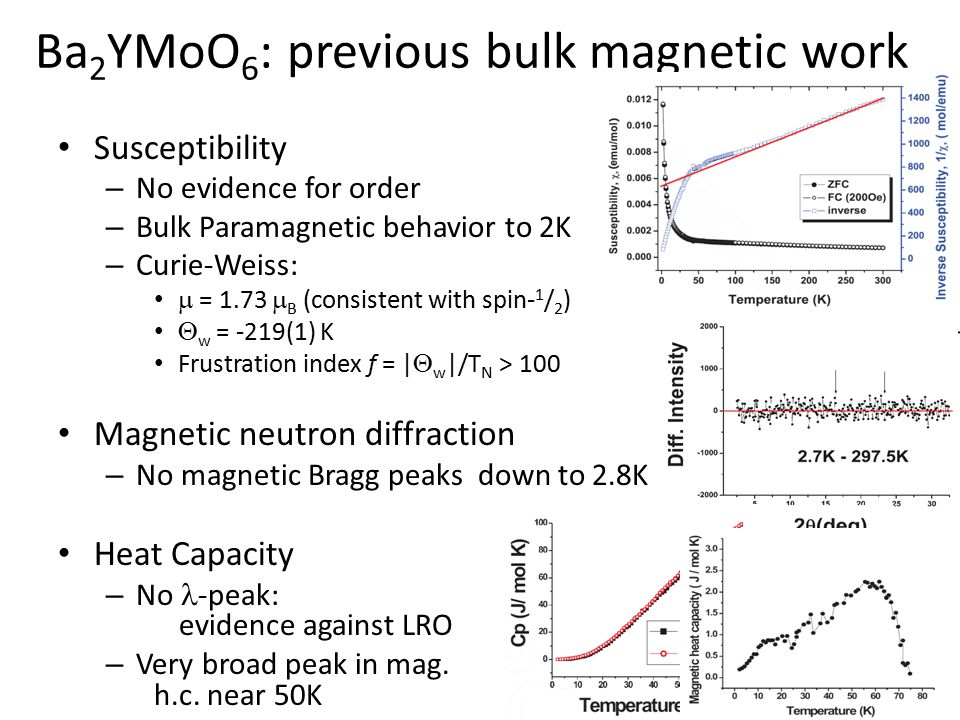 Ba 2 YMoO 6 : previous local magnetic work  SR – No rapid relaxation or precession to 2K: evidence against LRO, spin freezing – Dynamic spin fluctuations G(t) ~ e - t 89 Y NMR – 2 peaks of comparable intensity