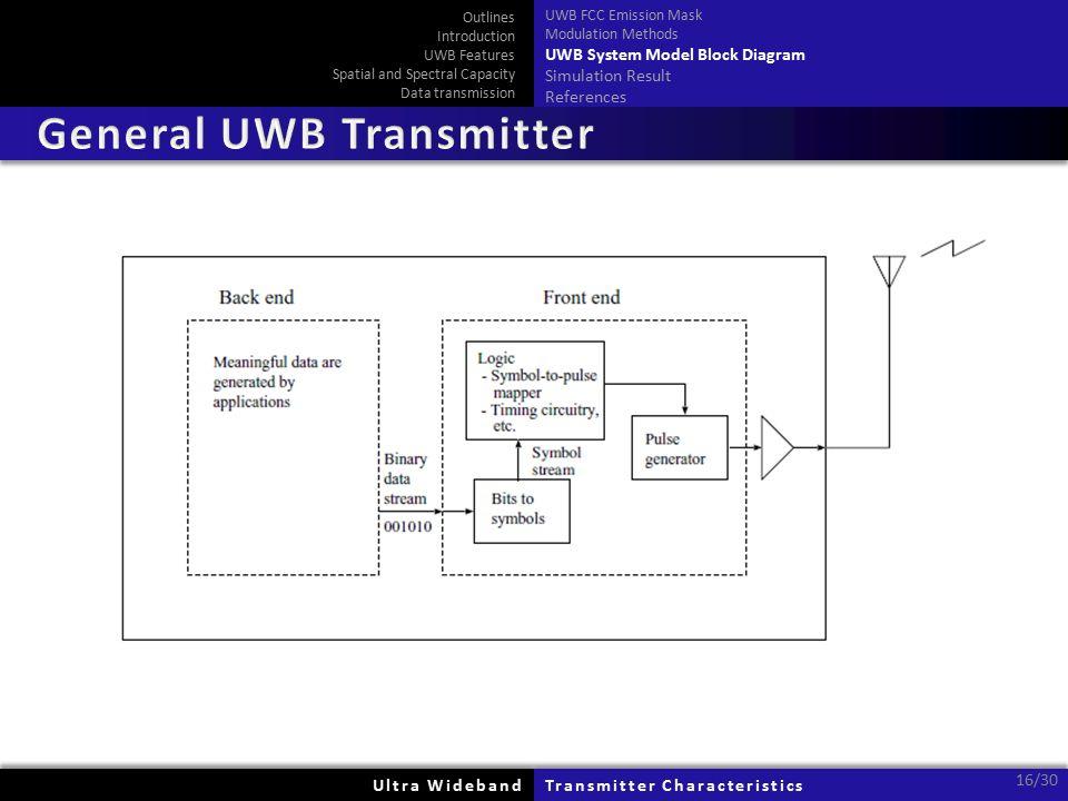 Ultra WidebandUltra WidebandTransmitter CharacteristicsTransmitter Characteristics 16/30 Outlines Introduction UWB Features Spatial and Spectral Capacity Data transmission UWB FCC Emission Mask Modulation Methods UWB System Model Block Diagram Simulation Result References