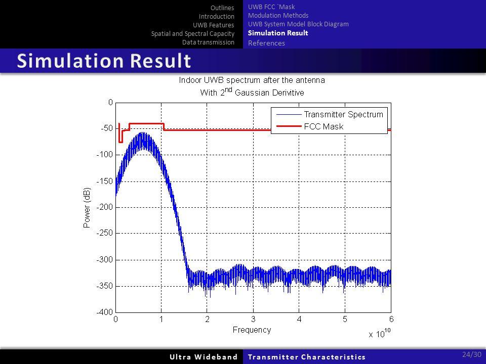Ultra WidebandUltra WidebandTransmitter CharacteristicsTransmitter Characteristics 24/30 Outlines Introduction UWB Features Spatial and Spectral Capacity Data transmission UWB FCC `Mask Modulation Methods UWB System Model Block Diagram Simulation Result References
