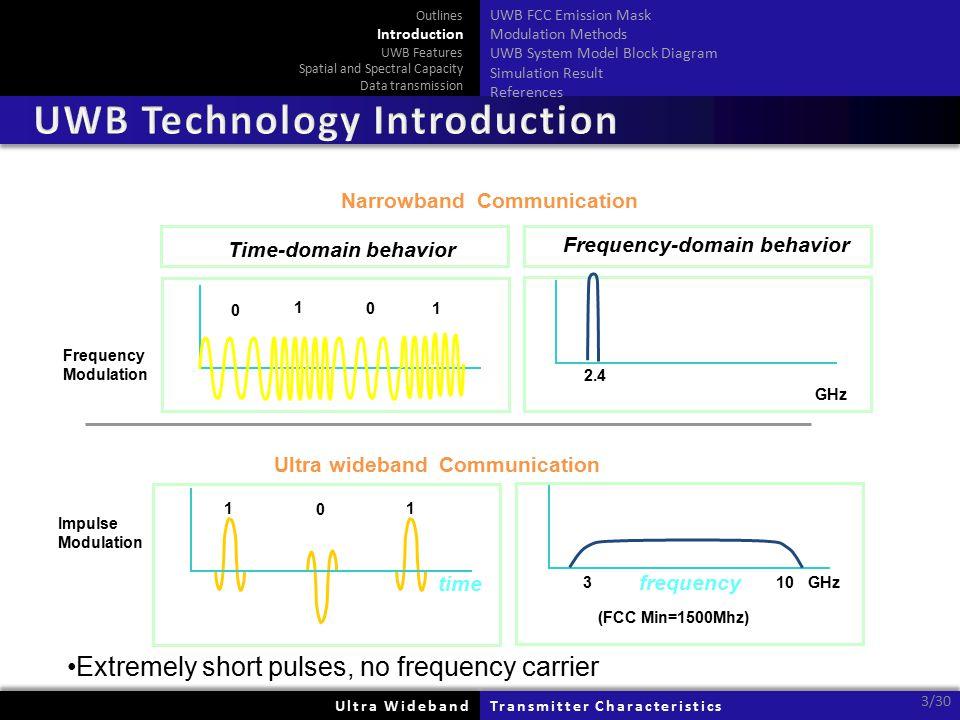 Ultra WidebandUltra WidebandTransmitter CharacteristicsTransmitter Characteristics 3/30 Frequency Modulation 2.4 GHz Narrowband Communication 0 1 01 T