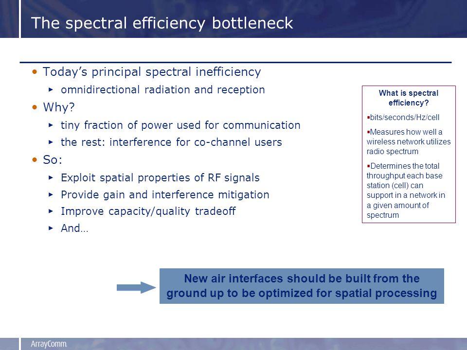 The Capacity/Coverage Tradeoff Technical Interpretation Gain vs.