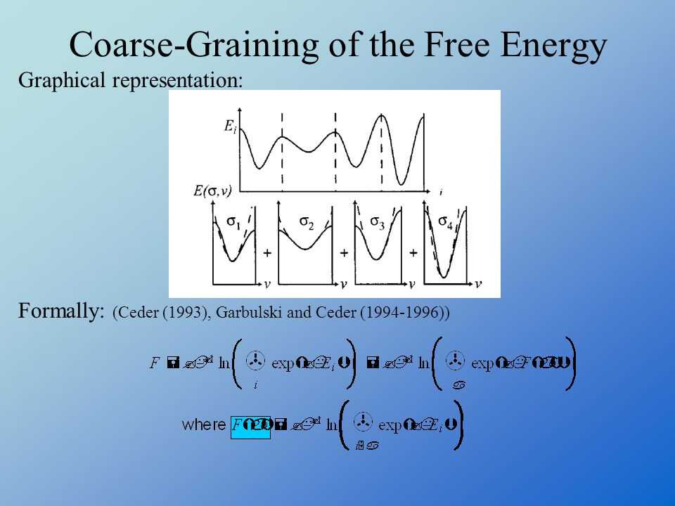 Coarse-Graining of the Free Energy Graphical representation: Formally: (Ceder (1993), Garbulski and Ceder (1994-1996))