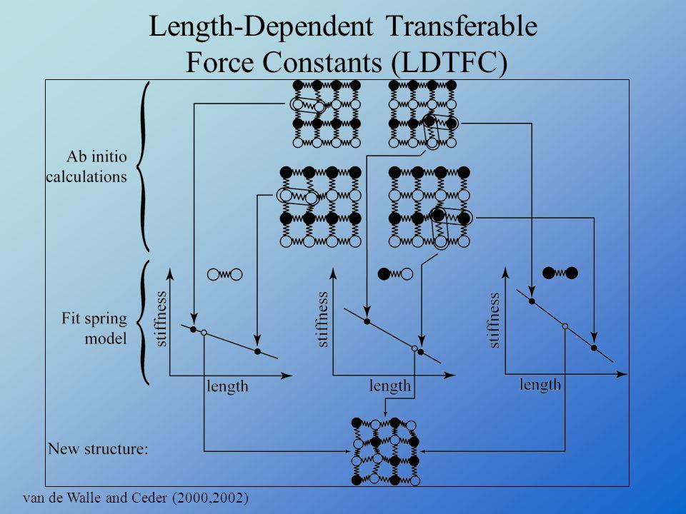 Length-Dependent Transferable Force Constants (LDTFC) van de Walle and Ceder (2000,2002)
