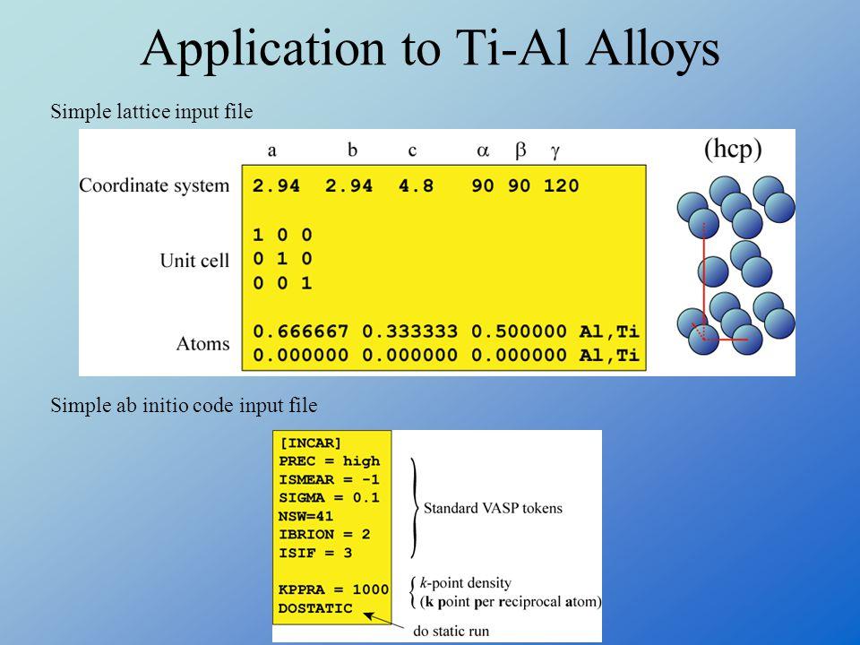 Application to Ti-Al Alloys Simple lattice input file Simple ab initio code input file