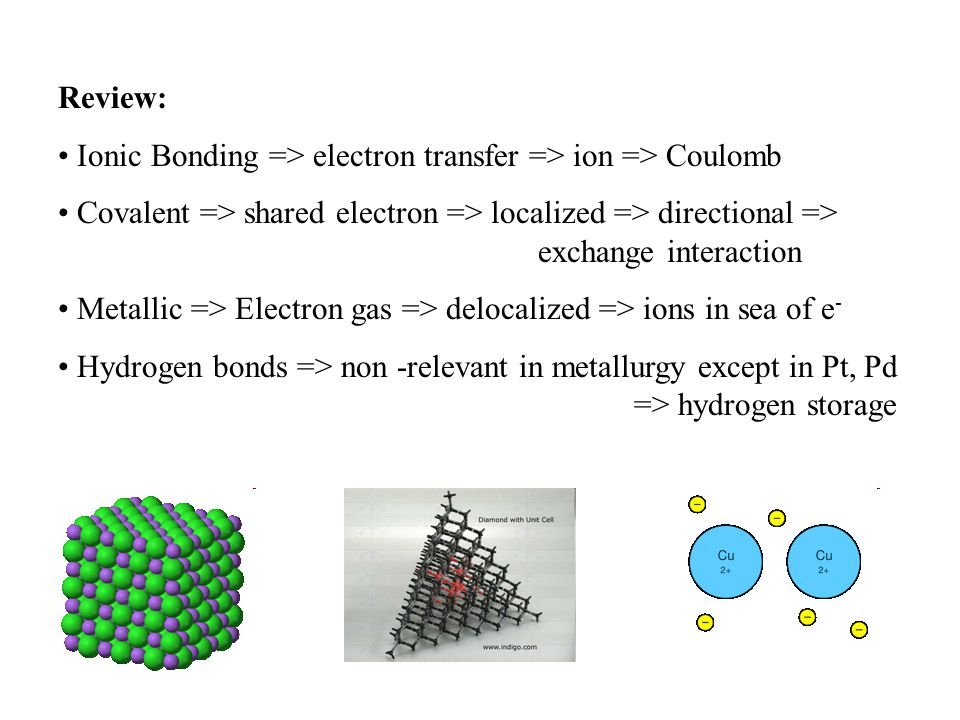 Review: Ionic Bonding => electron transfer => ion => Coulomb Covalent => shared electron => localized => directional => exchange interaction Metallic => Electron gas => delocalized => ions in sea of e - Hydrogen bonds => non -relevant in metallurgy except in Pt, Pd => hydrogen storage