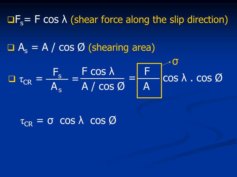  F s = F cos λ (shear force along the slip direction) τ CR = σ cos λ cos Ø  A s = A / cos Ø (shearing area) cos λ. cos Ø F AA / cos Ø F cos λ FsFs A