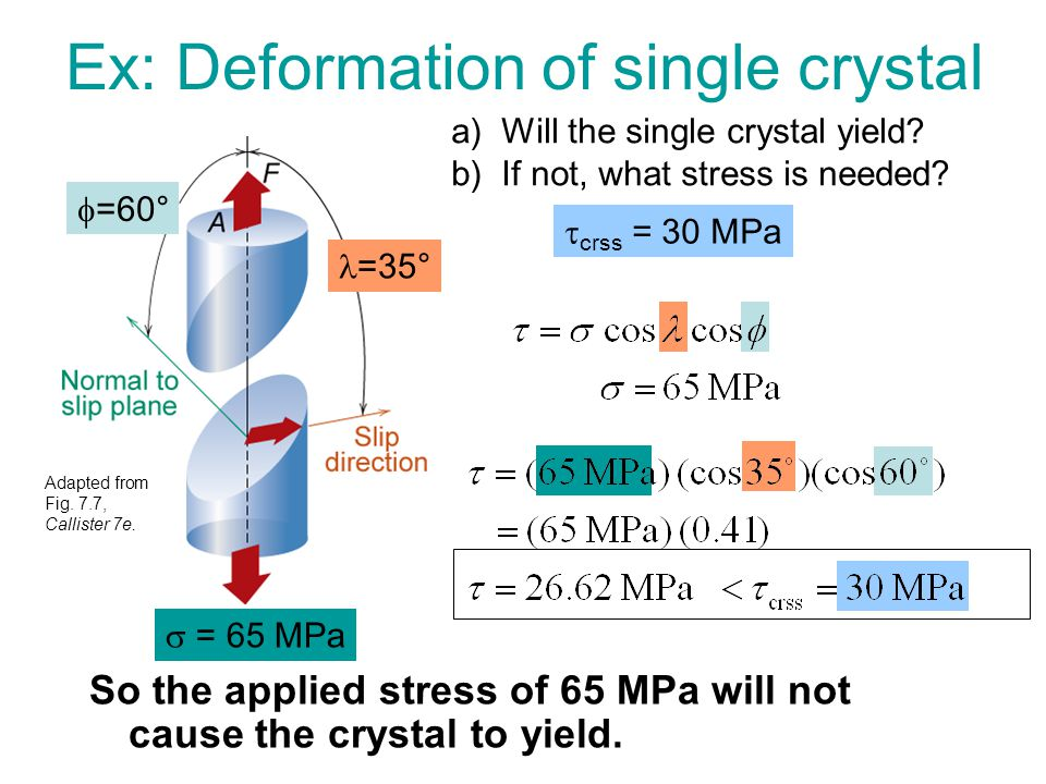 Ex: Deformation of single crystal So the applied stress of 65 MPa will not cause the crystal to yield. =35°  =60°  crss = 30 MPa a) Will the single