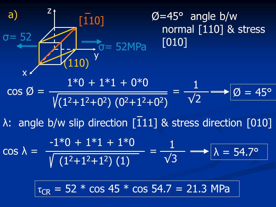 a) Ø=45° angle b/w normal [110] & stress [010] σ= 52MPa (110) [110] z y x σ= 52 cos Ø = 1*0 + 1*1 + 0*0 (1 2 +1 2 +0 2 ) (0 2 +1 2 +0 2 ) = 1 √2 Ø = 4
