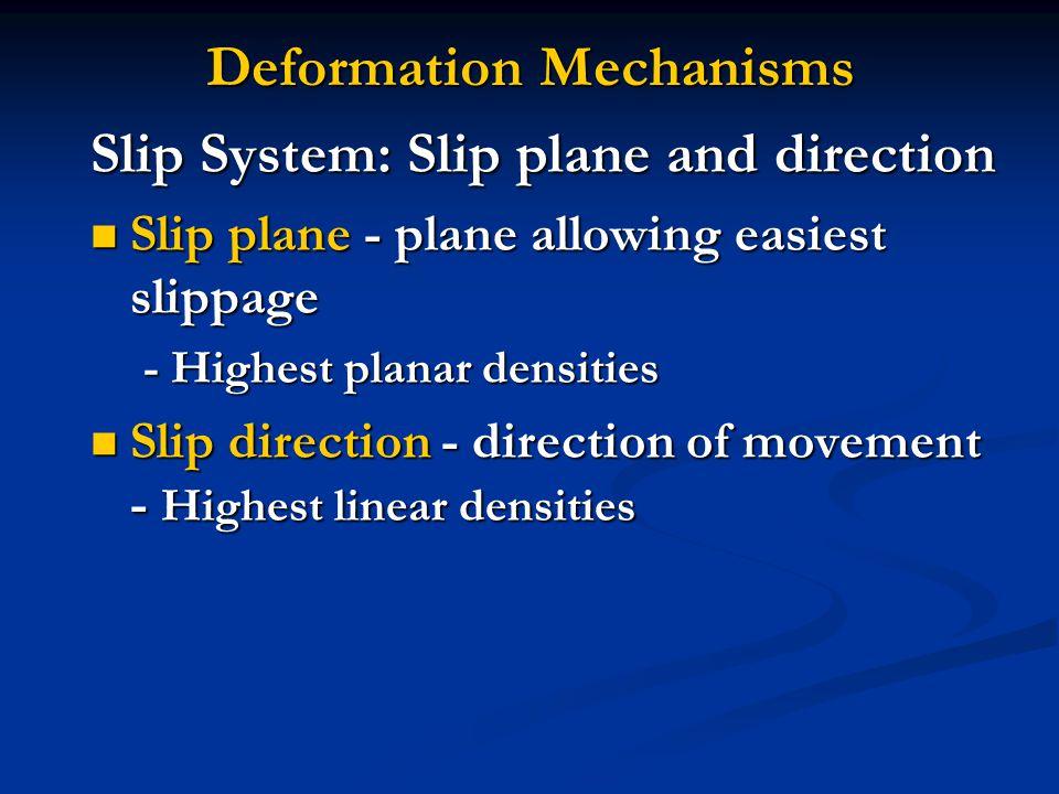 Slip System: Slip plane and direction Slip plane - plane allowing easiest slippage Slip plane - plane allowing easiest slippage - Highest planar densi