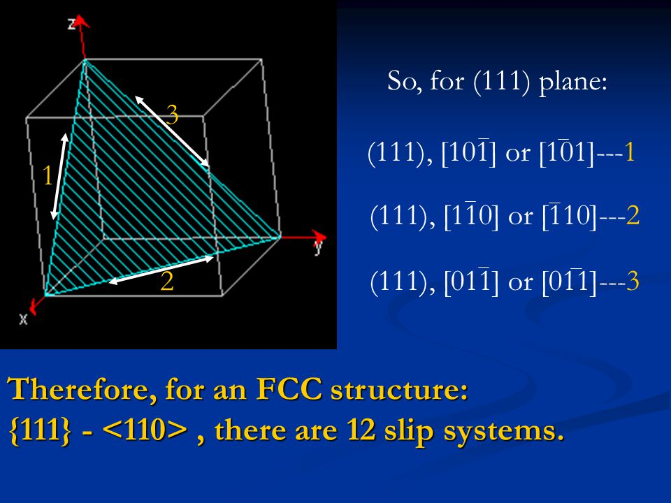 (111), [101] or [101]---1 (111), [110] or [110]---2 (111), [011] or [011]---3 1 2 3 So, for (111) plane: Therefore, for an FCC structure: {111} -, the
