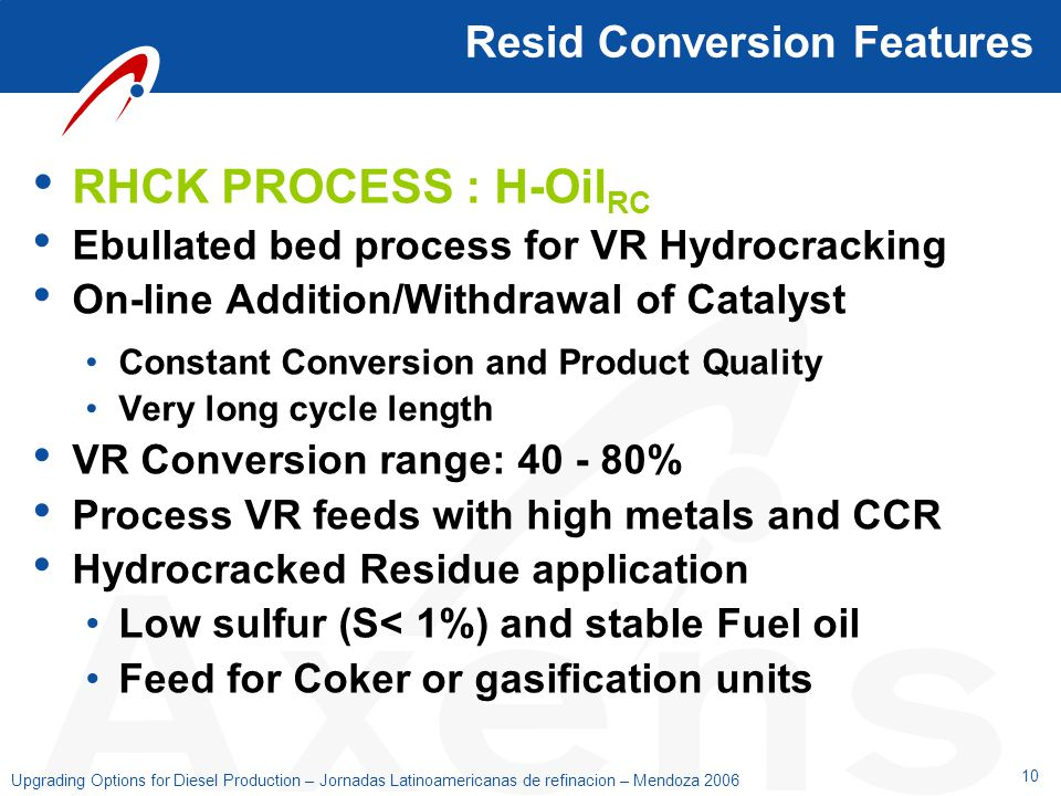 10 Upgrading Options for Diesel Production – Jornadas Latinoamericanas de refinacion – Mendoza 2006 RHCK PROCESS : H-Oil RC Ebullated bed process for
