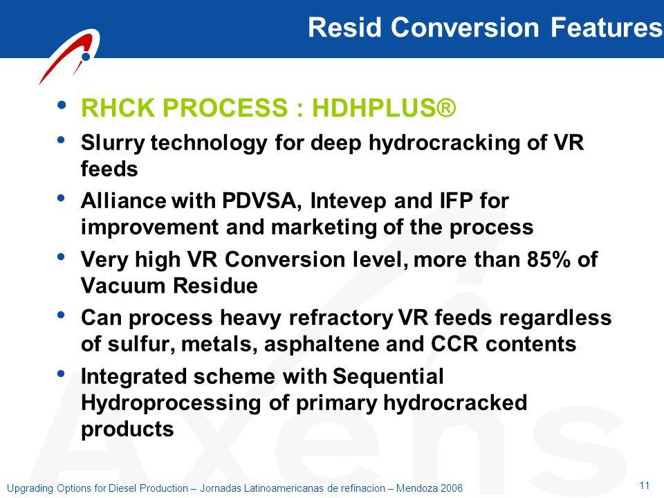 11 Upgrading Options for Diesel Production – Jornadas Latinoamericanas de refinacion – Mendoza 2006 Resid Conversion Features RHCK PROCESS : HDHPLUS®