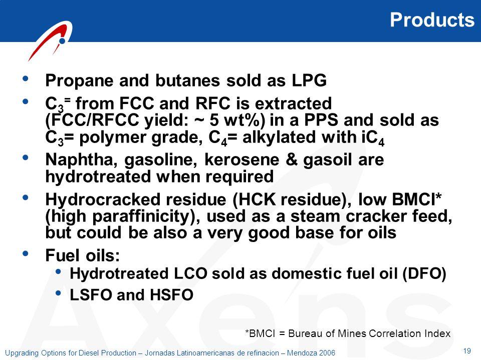 19 Upgrading Options for Diesel Production – Jornadas Latinoamericanas de refinacion – Mendoza 2006 Products Propane and butanes sold as LPG C 3 = fro