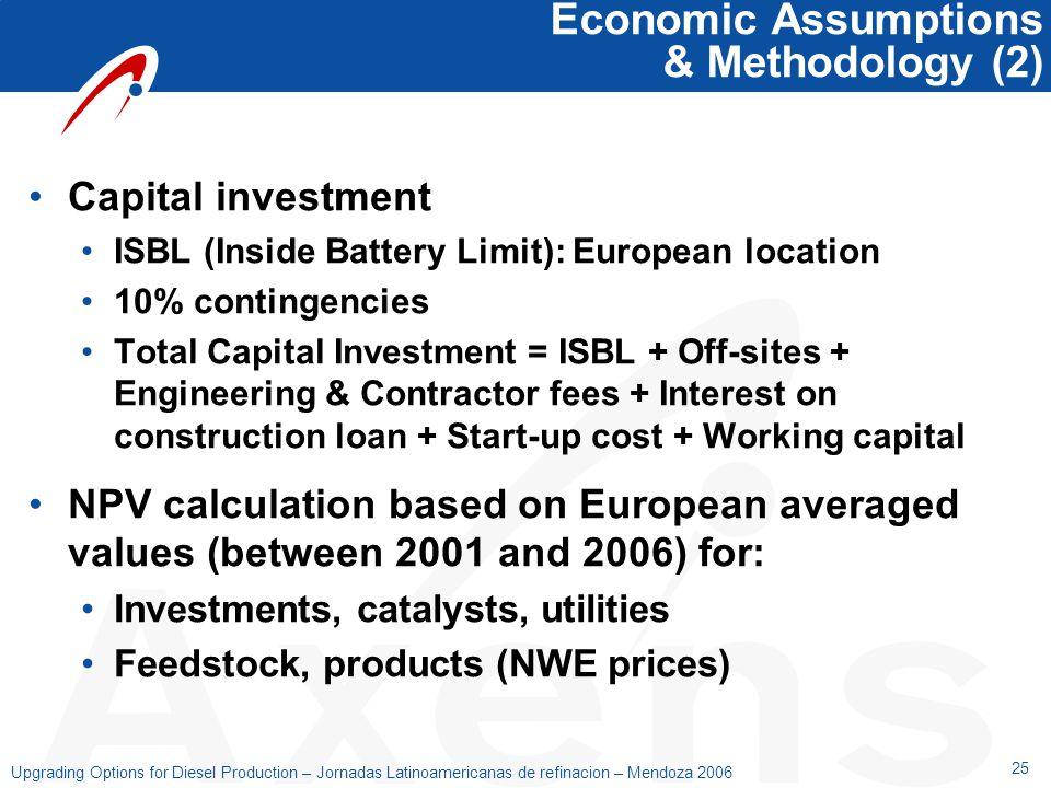 25 Upgrading Options for Diesel Production – Jornadas Latinoamericanas de refinacion – Mendoza 2006 Economic Assumptions & Methodology (2) Capital inv