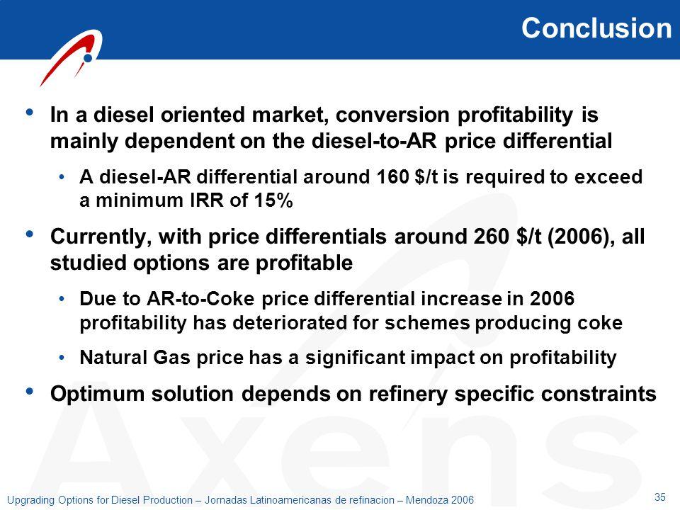 35 Upgrading Options for Diesel Production – Jornadas Latinoamericanas de refinacion – Mendoza 2006 Conclusion In a diesel oriented market, conversion