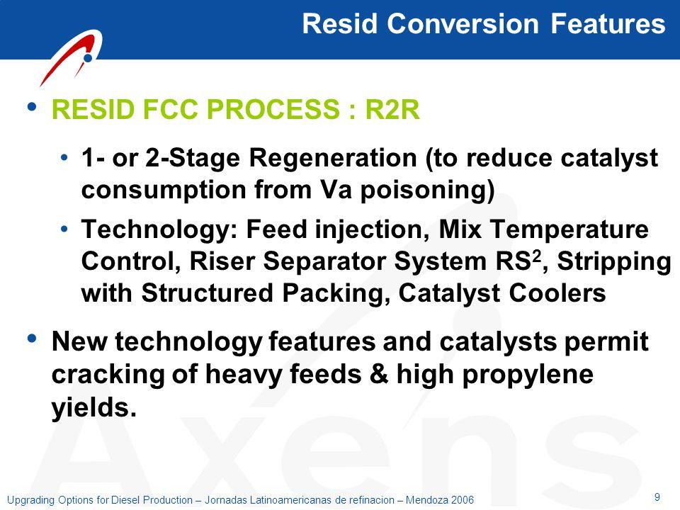 9 Upgrading Options for Diesel Production – Jornadas Latinoamericanas de refinacion – Mendoza 2006 RESID FCC PROCESS : R2R 1- or 2-Stage Regeneration
