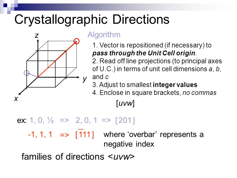 Crystallographic Directions 1.