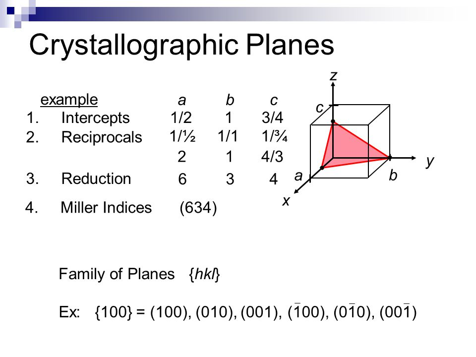 Crystallographic Planes z x y a b c 4. Miller Indices (634) example 1.