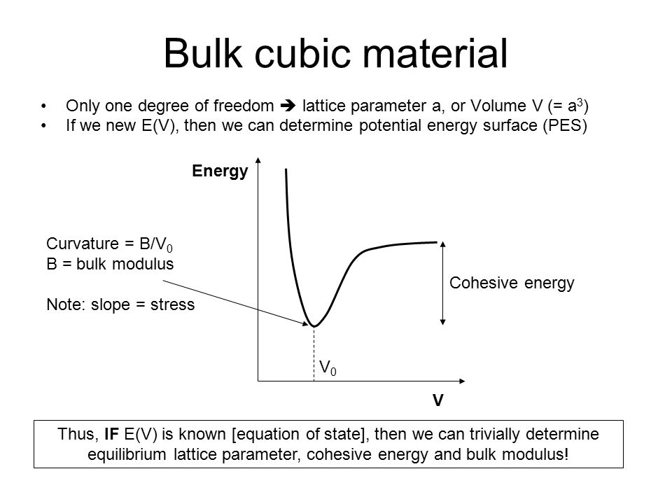 Bulk cubic material Only one degree of freedom  lattice parameter a, or Volume V (= a 3 ) If we new E(V), then we can determine potential energy surface (PES) Energy V V0V0 Cohesive energy Curvature = B/V 0 B = bulk modulus Note: slope = stress Thus, IF E(V) is known [equation of state], then we can trivially determine equilibrium lattice parameter, cohesive energy and bulk modulus!