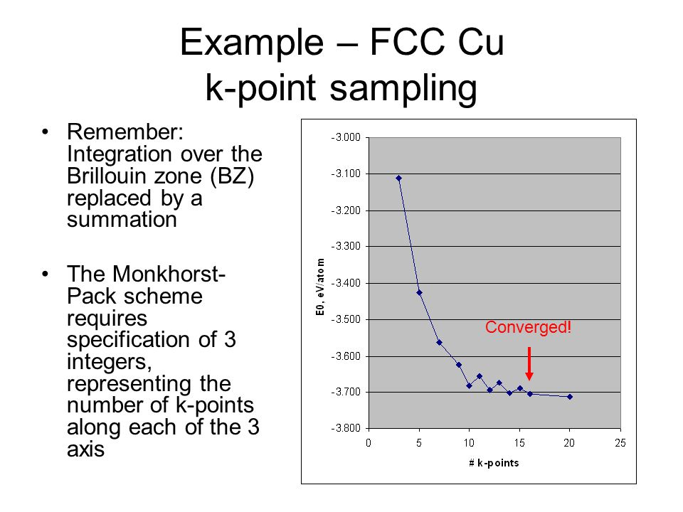 Example – FCC Cu k-point sampling Remember: Integration over the Brillouin zone (BZ) replaced by a summation The Monkhorst- Pack scheme requires specification of 3 integers, representing the number of k-points along each of the 3 axis Converged!