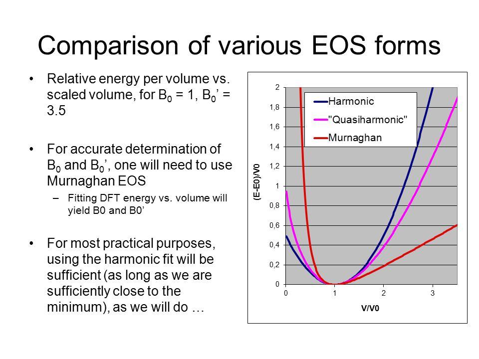 Comparison of various EOS forms Relative energy per volume vs.