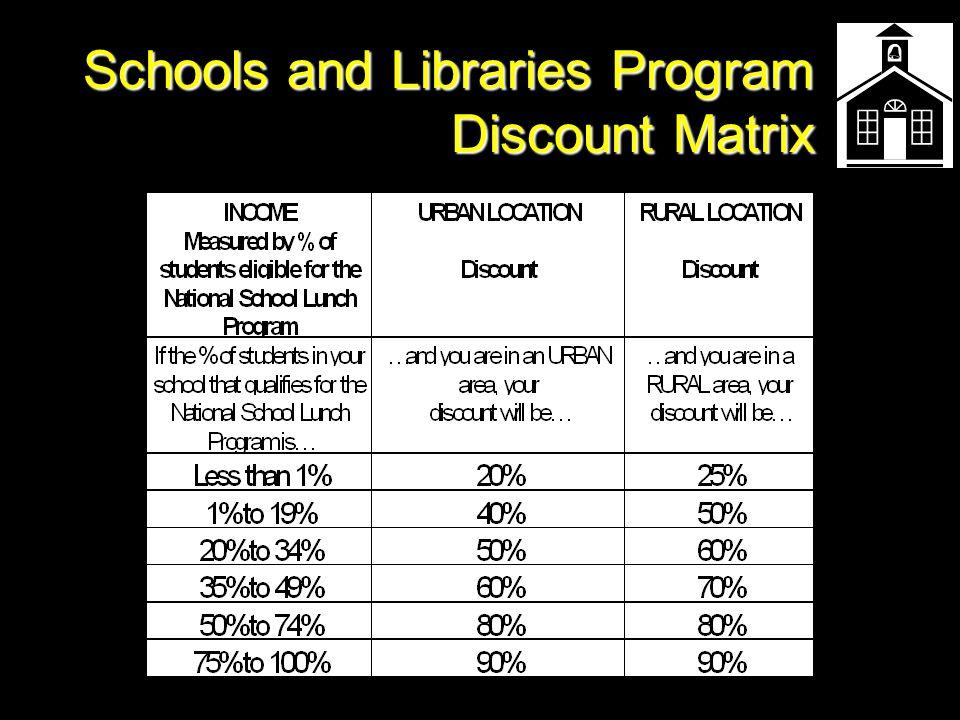 Schools and Libraries Program Discount Matrix