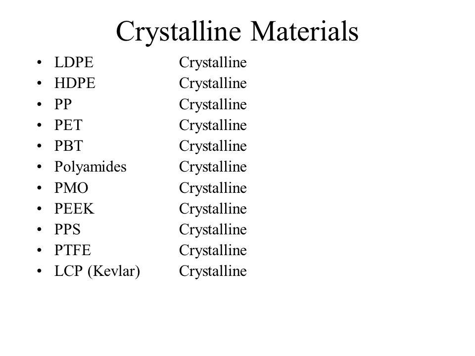 Crystalline Materials LDPECrystalline HDPECrystalline PPCrystalline PETCrystalline PBTCrystalline PolyamidesCrystalline PMOCrystalline PEEKCrystalline PPSCrystalline PTFECrystalline LCP (Kevlar)Crystalline