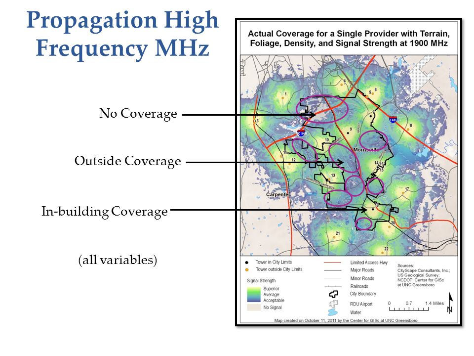 No Coverage Outside Coverage Propagation High Frequency MHz In-building Coverage (all variables)