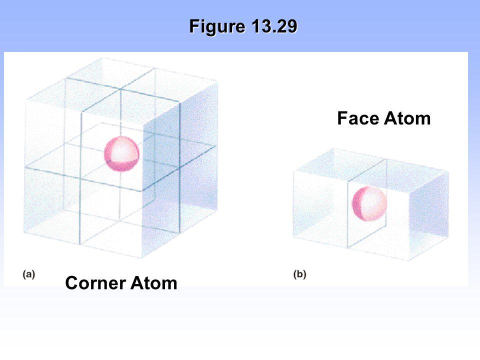 Figure 13.29 Corner Atom Face Atom