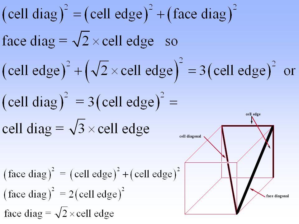 face diagonal cell edge cell diagonal
