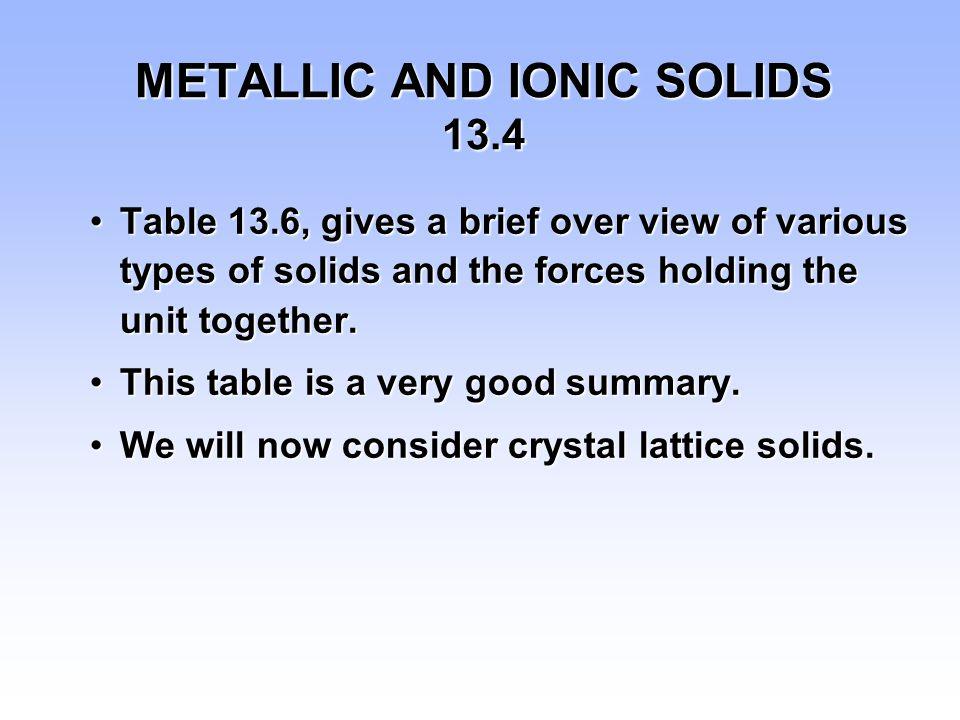 Cubic Unit Cells Figure 13.28 Metals have unit cells that are simple cubic (SC)simple cubic (SC) body centered cubic (BCC)body centered cubic (BCC) face centered cubic (FCC) or CCPface centered cubic (FCC) or CCP