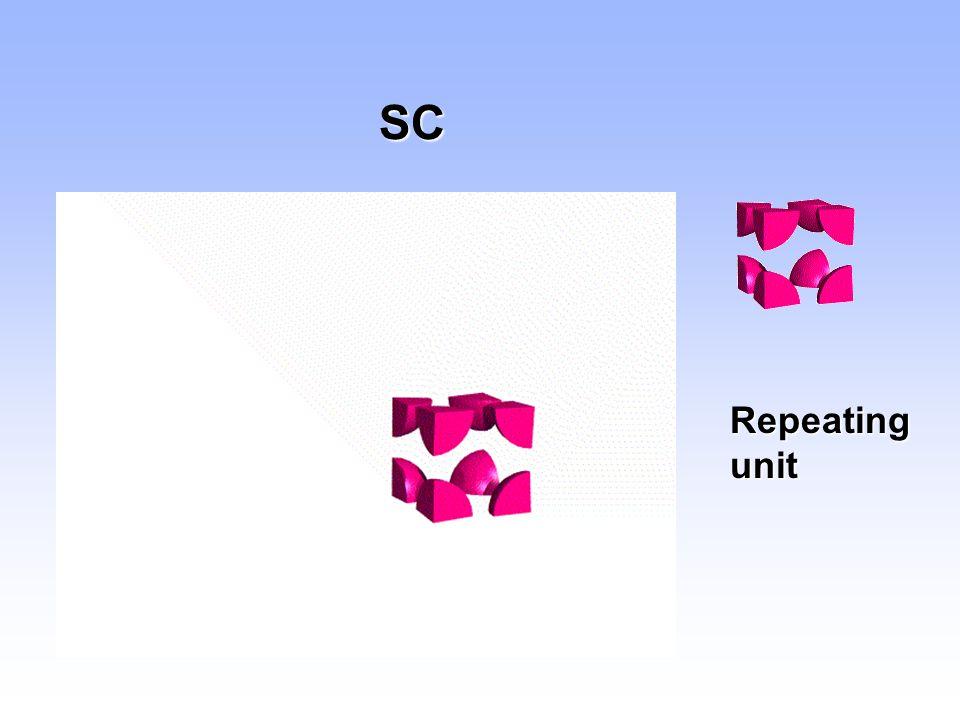 SC Repeatingunit