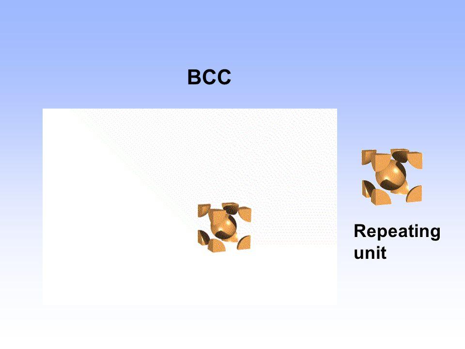 BCC Repeatingunit