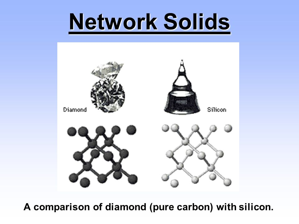 Properties of Solids 1.Molecules, atoms or ions locked into a CRYSTAL LATTICE 2.