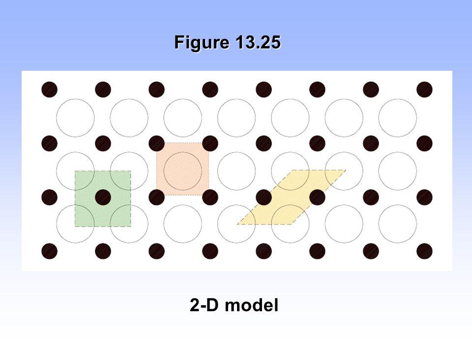 Finding the Lattice Type SOLUTION 1.
