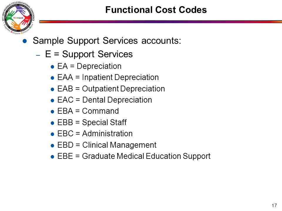 Functional Cost Codes Sample Support Services accounts: – E = Support Services EA = Depreciation EAA = Inpatient Depreciation EAB = Outpatient Depreciation EAC = Dental Depreciation EBA = Command EBB = Special Staff EBC = Administration EBD = Clinical Management EBE = Graduate Medical Education Support 17