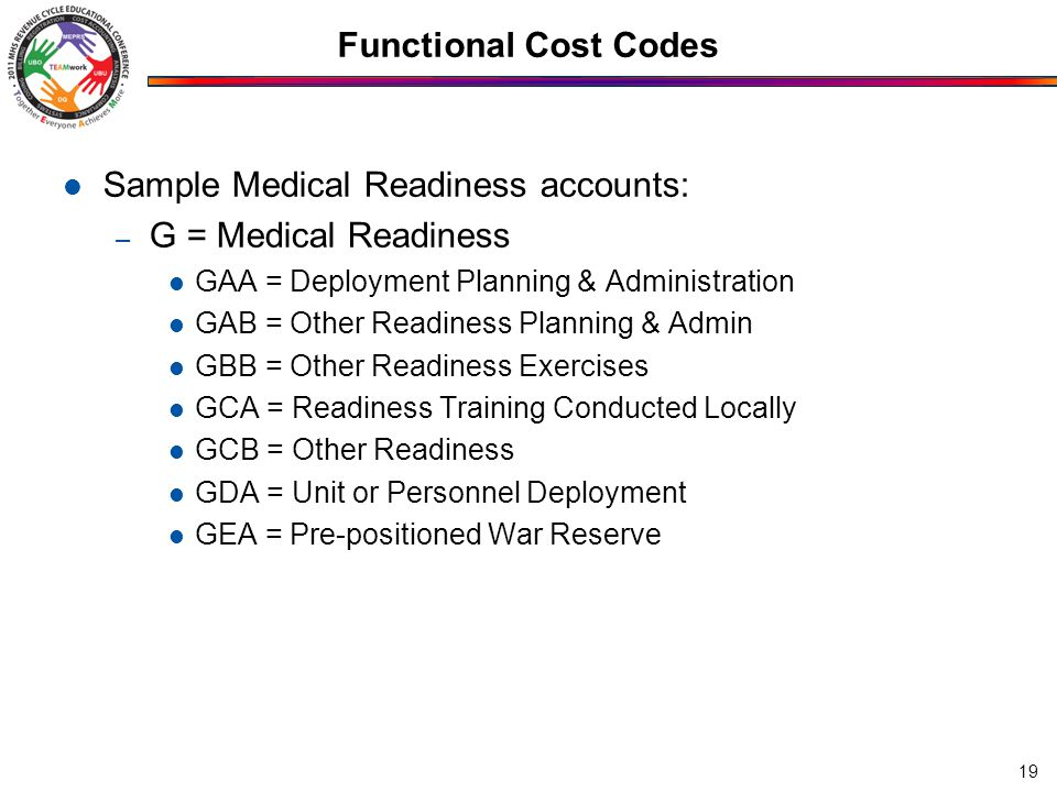 Functional Cost Codes Sample Medical Readiness accounts: – G = Medical Readiness GAA = Deployment Planning & Administration GAB = Other Readiness Plan