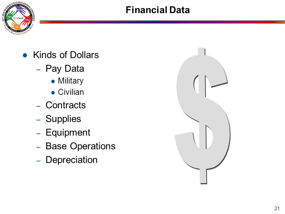 Financial Data Kinds of Dollars – Pay Data Military Civilian – Contracts – Supplies – Equipment – Base Operations – Depreciation 21