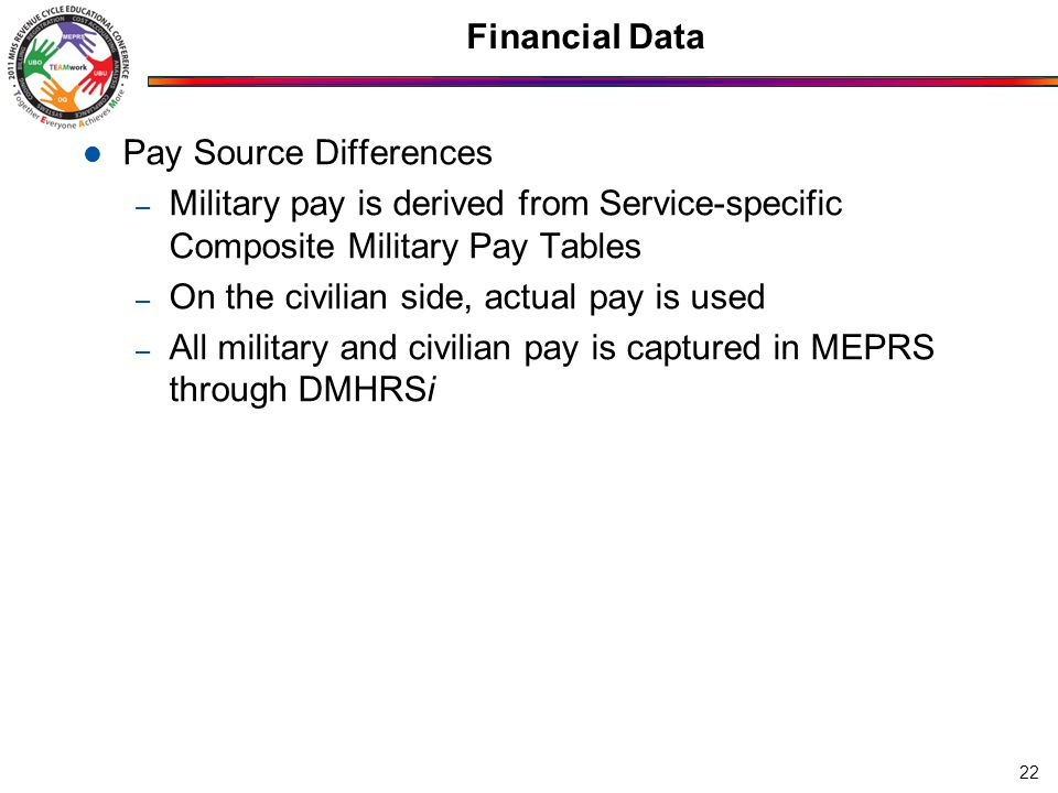 Financial Data Pay Source Differences – Military pay is derived from Service-specific Composite Military Pay Tables – On the civilian side, actual pay