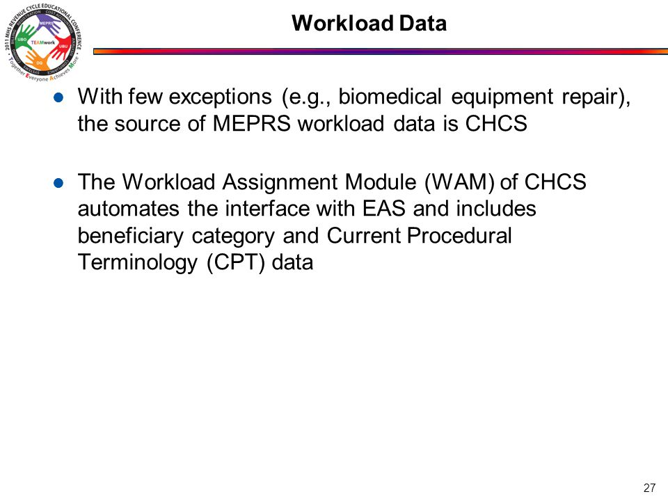 Workload Data With few exceptions (e.g., biomedical equipment repair), the source of MEPRS workload data is CHCS The Workload Assignment Module (WAM) of CHCS automates the interface with EAS and includes beneficiary category and Current Procedural Terminology (CPT) data 27