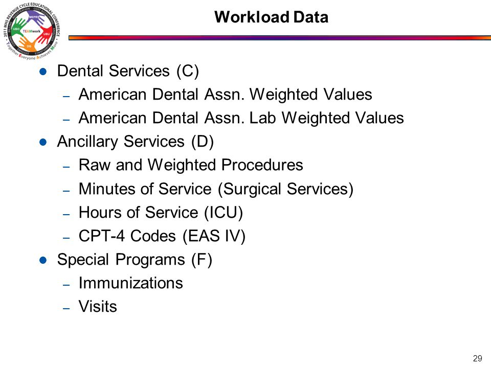 Workload Data Dental Services (C) – American Dental Assn.