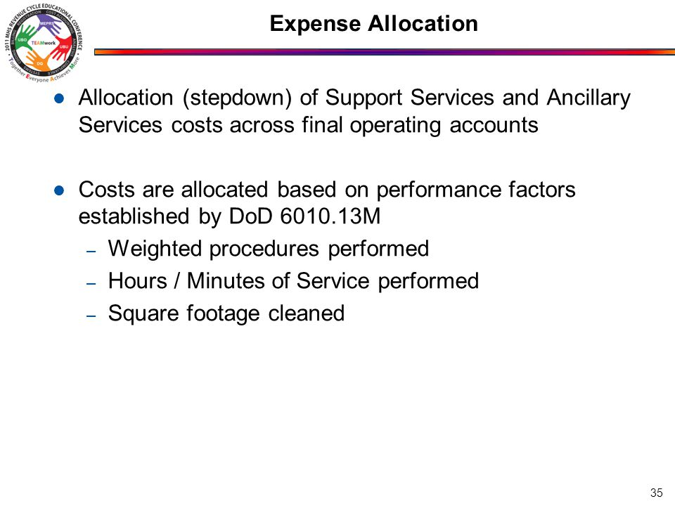 Expense Allocation Allocation (stepdown) of Support Services and Ancillary Services costs across final operating accounts Costs are allocated based on performance factors established by DoD 6010.13M – Weighted procedures performed – Hours / Minutes of Service performed – Square footage cleaned 35