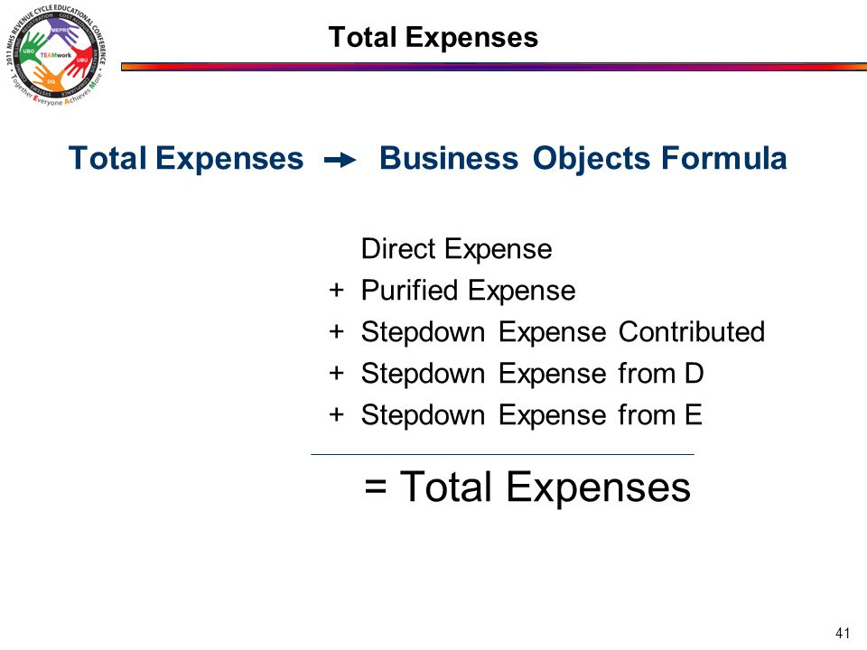 Total Expenses Total Expenses Business Objects Formula Direct Expense + Purified Expense + Stepdown Expense Contributed + Stepdown Expense from D + Stepdown Expense from E = Total Expenses 41