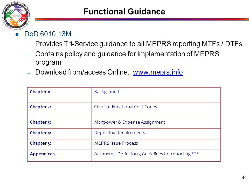 Functional Guidance DoD 6010.13M – Provides Tri-Service guidance to all MEPRS reporting MTFs / DTFs – Contains policy and guidance for implementation of MEPRS program – Download from/access Online: www.meprs.info Chapter 1:Background Chapter 2:Chart of Functional Cost Codes Chapter 3:Manpower & Expense Assignment Chapter 4:Reporting Requirements Chapter 5:MEPRS Issue Process AppendicesAcronyms, Definitions, Guidelines for reporting FTE 44