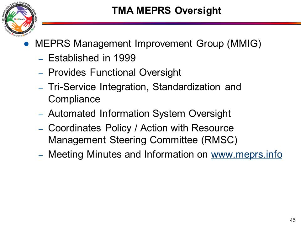 TMA MEPRS Oversight MEPRS Management Improvement Group (MMIG) – Established in 1999 – Provides Functional Oversight – Tri-Service Integration, Standar