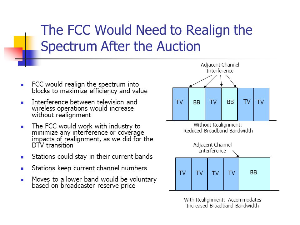 The FCC Would Need to Realign the Spectrum After the Auction FCC would realign the spectrum into blocks to maximize efficiency and value Interference