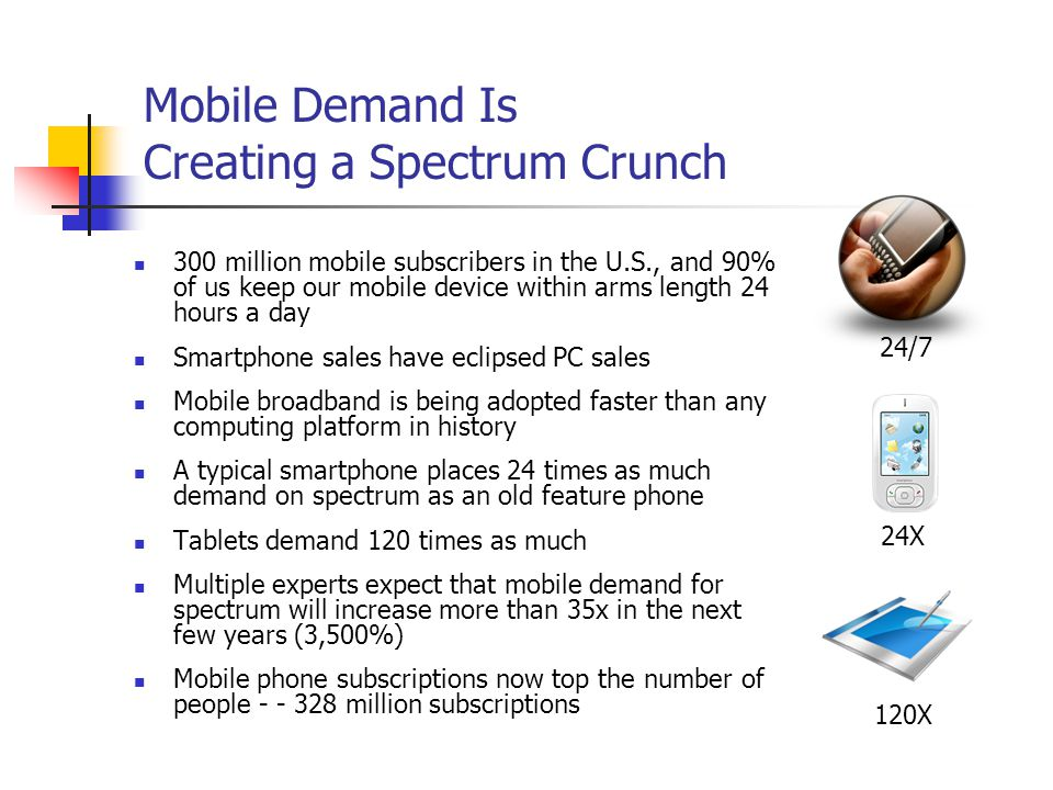 Mobile Demand Is Creating a Spectrum Crunch 300 million mobile subscribers in the U.S., and 90% of us keep our mobile device within arms length 24 hou
