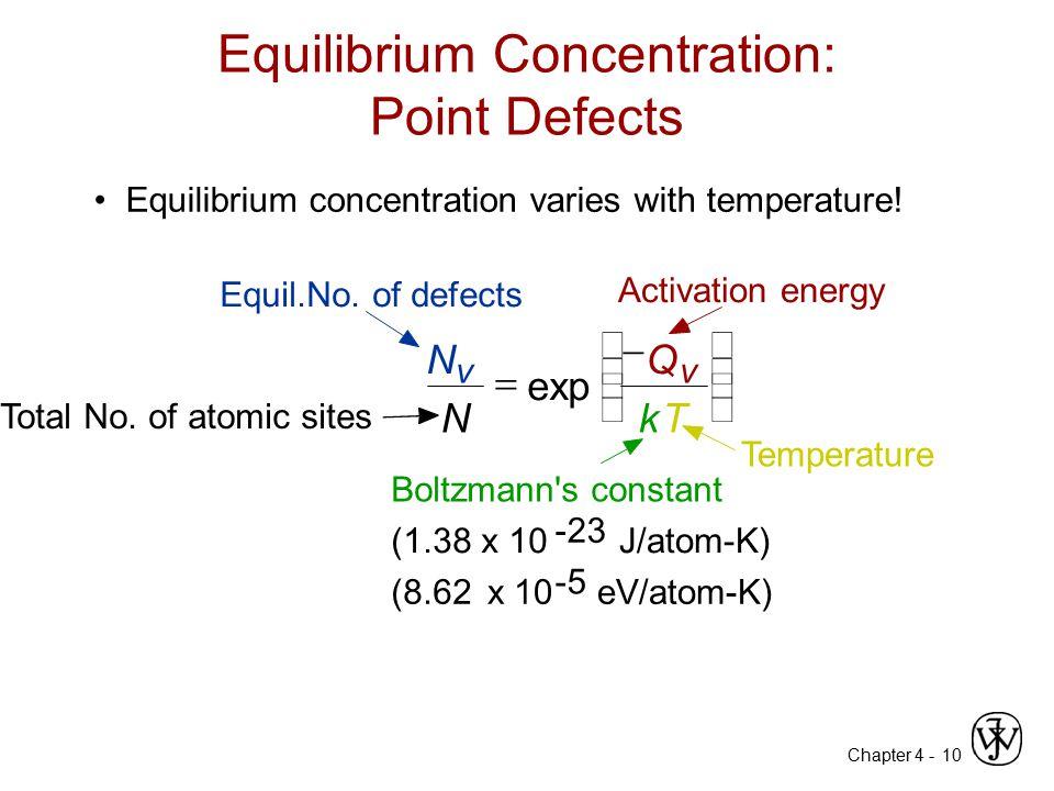 Chapter 4 - 10 Boltzmann's constant (1.38 x 10 -23 J/atom-K) (8.62 x 10 -5 eV/atom-K)  N v N  exp  Q v kT       Equil.No. of defects Total N